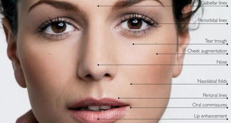 ¿Qué es el Skin Booster?